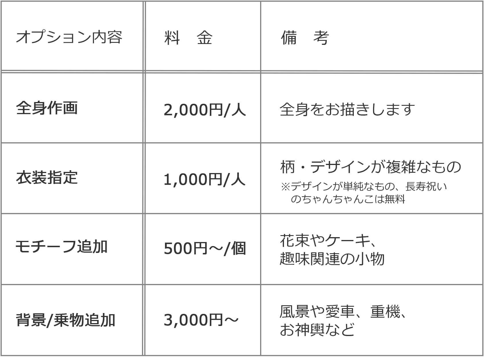 作画オプション-料金表