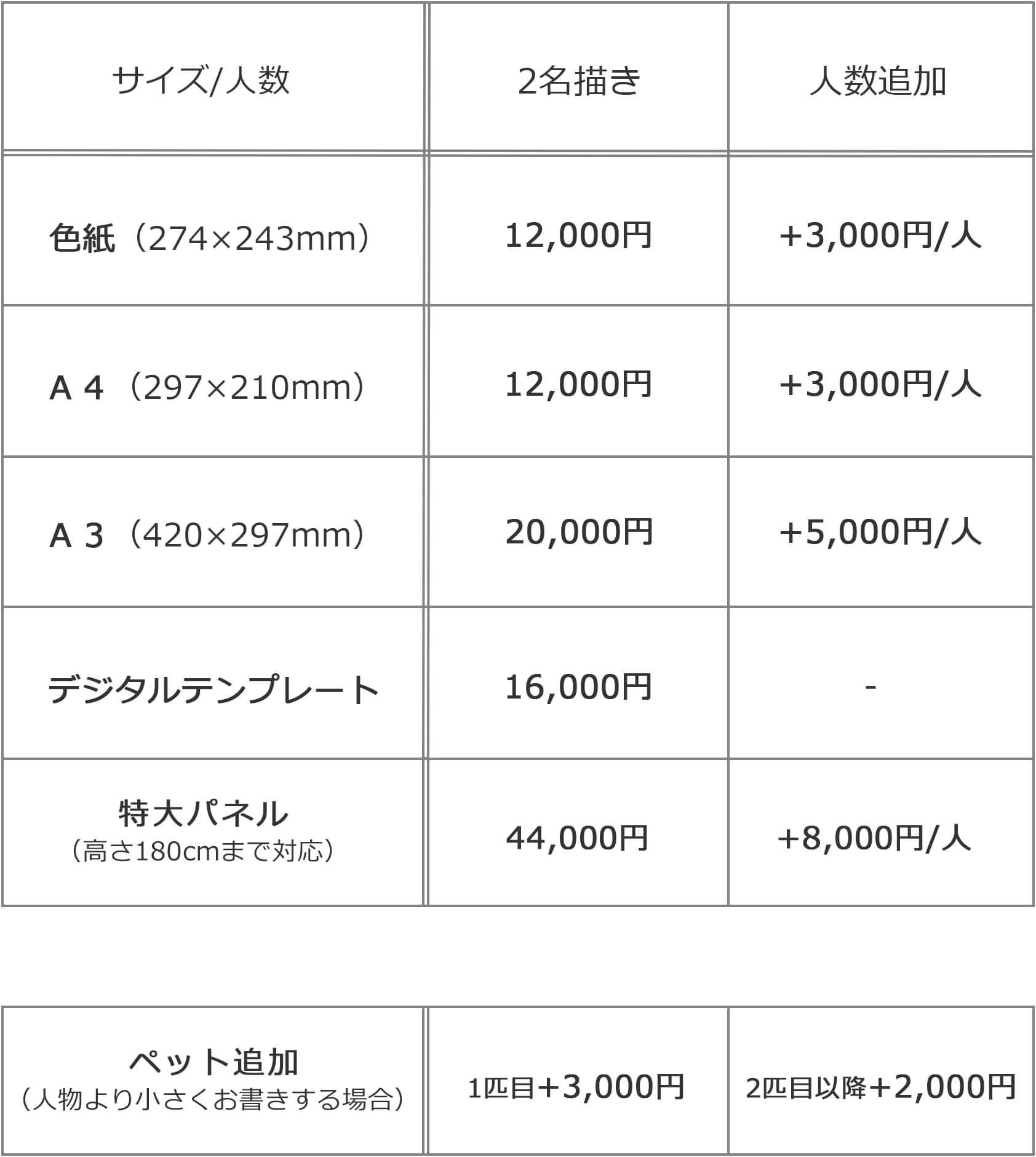 ウェルカムボード-料金表